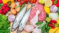 کاهش ۳۵ درصدی تقاضای خرید مواد غذایی