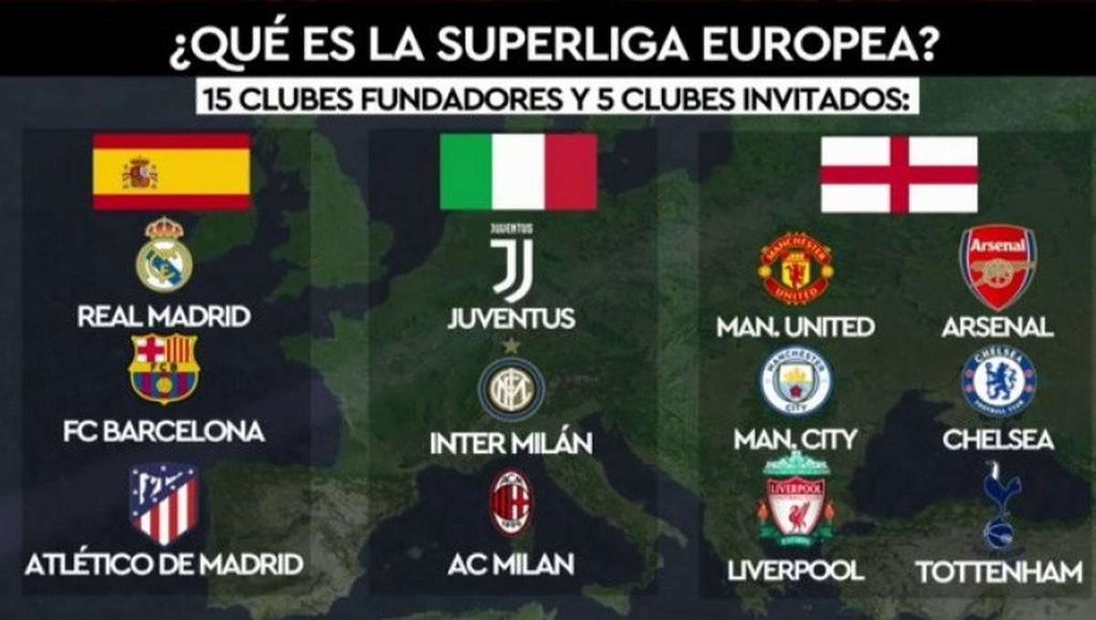 تصمیم جدید باشگاه های بزرگ اروپایی| باشگاه های بزرگ اروپایی چه در سر دارند؟
