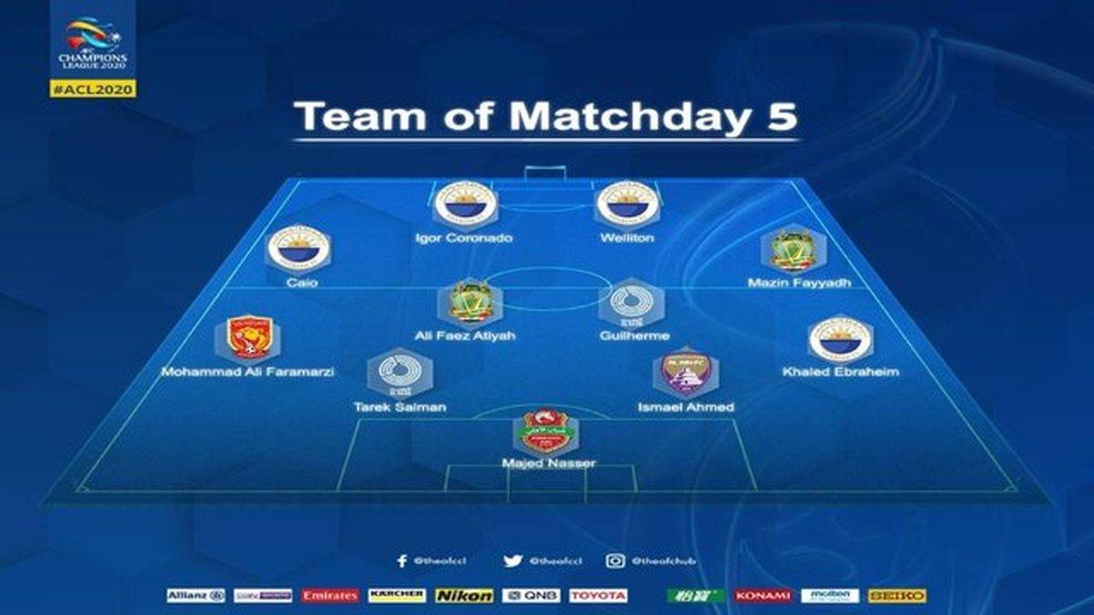 ۴ بازیکن الشارجه در ترکیب بهترینهای لیگ قهرمانان آسیا