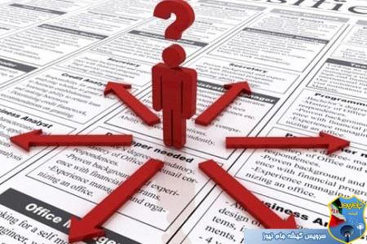 آیا استفاده از ساز و کار بازار در همه موقعیت ها اخلاقی است؟