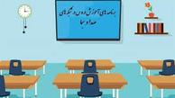 جدول زمانی آموزش تلویزیونی دروس دانشآموزان دوشنبه ۱۵ دی