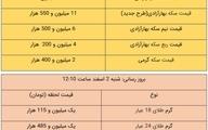 قیمت طلا و سکه، امروز ۲ اسفند ۹۹