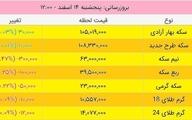 قیمت طلا و سکه، امروز ۱۴ اسفند ۹۹