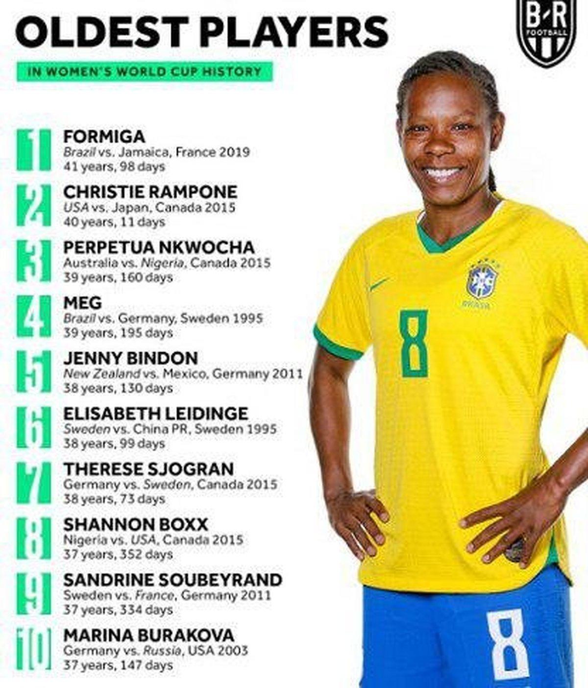 مسنترین بازیکن جام جهانی زنان را ببینید