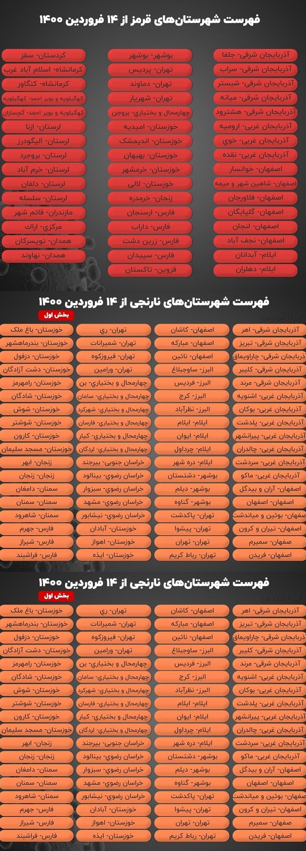 اعلام رنگ بندی جدید شهرهای کشور از ۱۴ فروردین؛ ۱۲۶ شهر نارنجی و ۴۷ شهر قرمز + جزییات