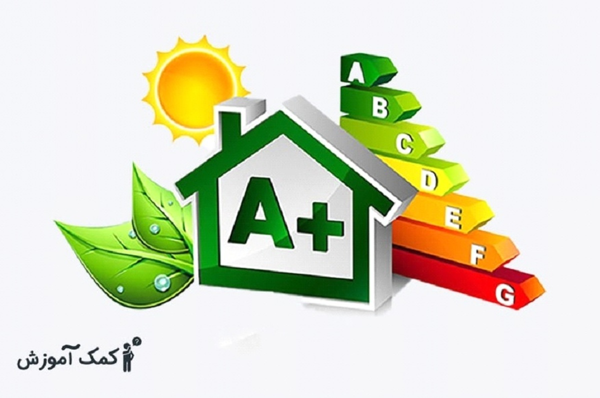 آموزش نحوه خواندن برچسب انرژی لوازم خانگی